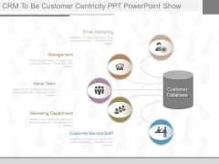 Crm To Be Customer Centricity Ppt Powerpoint Show