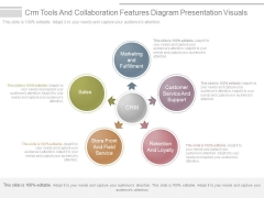 Crm Tools And Collaboration Features Diagram Presentation Visuals
