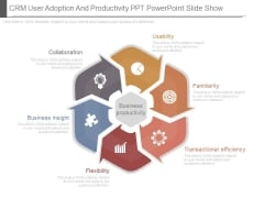 Crm User Adoption And Productivity Ppt Powerpoint Slide Show