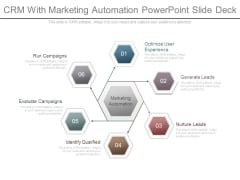 Crm With Marketing Automation Powerpoint Slide Deck
