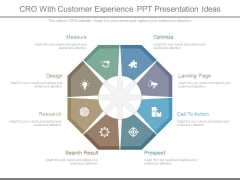Cro With Customer Experience Ppt Presentation Ideas