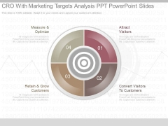 Cro With Marketing Targets Analysis Ppt Powerpoint Slides