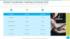 Cross Border Integration In Multinational Corporation Global Coordination Meetings Schedule Management Slides PDF