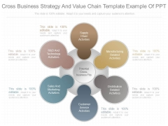 Cross Business Strategy And Value Chain Template Example Of Ppt