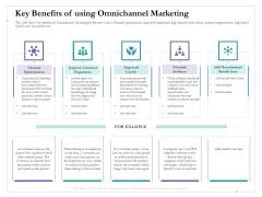 Cross Channel Marketing Benefits Key Benefits Of Using Omnichannel Marketing Infographics PDF