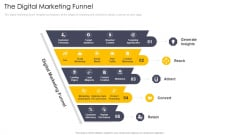 Cross Channel Marketing Communications Initiatives The Digital Marketing Funnel Formats PDF