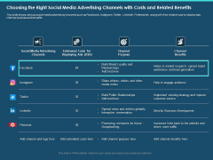 Cross Channel Marketing Plan Clients Choosing The Right Social Media Advertising Channels With Costs And Related Benefits Infographics PDF