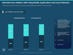 Cross Channel Marketing Plan Clients Estimated User Statistics After Using Mobile Applications And Social Networks Icons PDF
