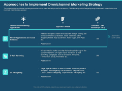 Cross Channel Marketing Plan For Clients Approaches To Implement Omnichannel Marketing Strategy Clipart PDF