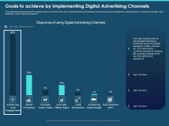 Cross Channel Marketing Plan For Clients Goals To Achieve By Implementing Digital Advertising Channels Formats PDF