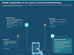 Cross Channel Marketing Plan For Clients Mobile Applications To Be Used For Omnichannel Marketing Formats PDF