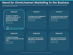Cross Channel Marketing Plan For Clients Need For Omnichannel Marketing To The Business Inspiration PDF