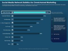 Cross Channel Marketing Plan For Clients Social Media Network Statistics For Omnichannel Marketing Mockup PDF