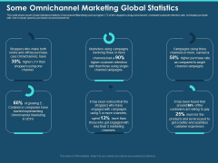 Cross Channel Marketing Plan For Clients Some Omnichannel Marketing Global Statistics Professional PDF