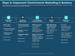 Cross Channel Marketing Plan For Clients Steps To Implement Omnichannel Marketing In Business Guidelines PDF