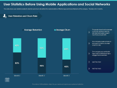 Cross Channel Marketing Plan For Clients User Statistics Before Using Mobile Applications And Social Networks Download PDF