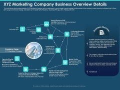 Cross Channel Marketing Plan For Clients XYZ Marketing Company Business Overview Details Elements PDF