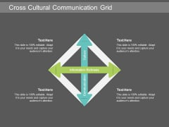 Cross Cultural Communication Grid Ppt Powerpoint Presentation File Ideas