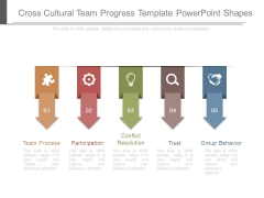 Cross Cultural Team Progress Template Powerpoint Shapes