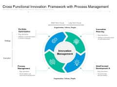 Cross Functional Innovation Framework With Process Management Ppt PowerPoint Presentation Gallery Infographics PDF