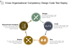 cross organizational competency design code test deploy ppt powerpoint presentation infographic template graphic images