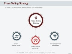 Cross Sell In Banking Industry Cross Selling Strategy Ppt Slides Layout Ideas PDF