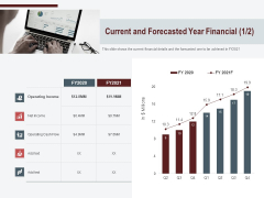 Cross Sell In Banking Industry Current And Forecasted Year Financial Cash Ppt Styles Layout Ideas PDF