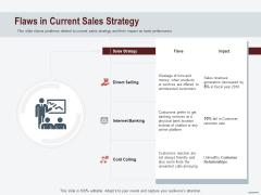 Cross Sell In Banking Industry Flaws In Current Sales Strategy Ppt Styles Backgrounds PDF