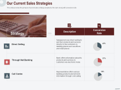 Cross Sell In Banking Industry Our Current Sales Strategies Ppt Slides Visuals PDF