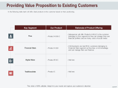 Cross Sell In Banking Industry Providing Value Proposition To Existing Customers Ppt Model Ideas PDF