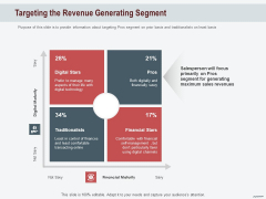 Cross Sell In Banking Industry Targeting The Revenue Generating Segment Ppt Layouts Information PDF