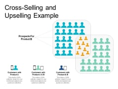 Cross Selling And Upselling Example Ppt PowerPoint Presentation Professional Deck