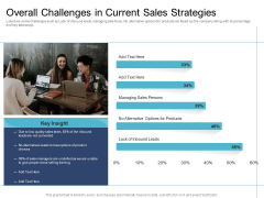 Cross Selling Initiatives For Online And Offline Store Overall Challenges In Current Sales Strategies Ideas PDF