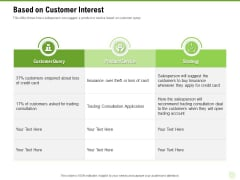 Cross Selling Of Retail Banking Products Based On Customer Interest Ppt Professional Slide Portrait PDF