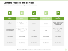 Cross Selling Of Retail Banking Products Combine Products And Services Ppt Professional Outline PDF