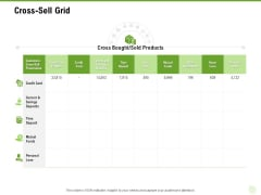 Cross Selling Of Retail Banking Products Cross Sell Grid Ppt Ideas Graphics PDF