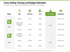 Cross Selling Of Retail Banking Products Cross Selling Training And Budget Allocation Ppt Show Slides PDF