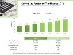 Cross Selling Of Retail Banking Products Current And Forecasted Year Financial Cash Ppt Infographics Themes PDF