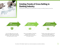 Cross Selling Of Retail Banking Products Existing Trends Of Cross Selling In Banking Industry Ppt Slides Show PDF