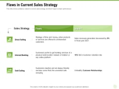 Cross Selling Of Retail Banking Products Flaws In Current Sales Strategy Ppt Professional Template PDF