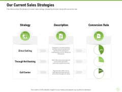 Cross Selling Of Retail Banking Products Our Current Sales Strategies Ppt File Format PDF