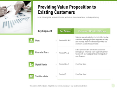Cross Selling Of Retail Banking Products Providing Value Proposition To Existing Customers Ppt Slides Graphics PDF
