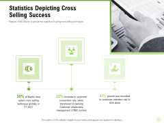 Cross Selling Of Retail Banking Products Statistics Depicting Cross Selling Success Ppt Ideas Graphics Design PDF