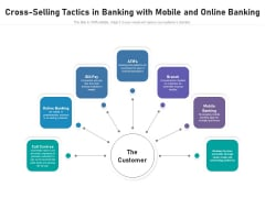 Cross Selling Tactics In Banking With Mobile And Online Banking Ppt PowerPoint Presentation Gallery Themes PDF