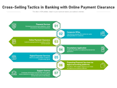 Cross Selling Tactics In Banking With Online Payment Clearance Ppt PowerPoint Presentation File Inspiration PDF