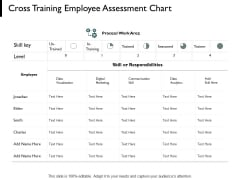 Cross Training Employee Assessment Chart Communication Ppt PowerPoint Presentation Summary Grid