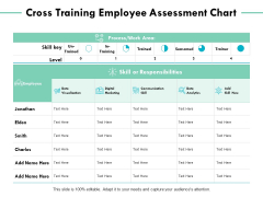 Cross Training Employee Assessment Chart Ppt PowerPoint Presentation Gallery Templates