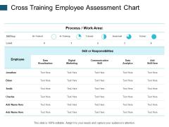 Cross Training Employee Assessment Chart Ppt PowerPoint Presentation Inspiration Infographic Template