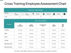 Cross Training Employee Assessment Chart Ppt PowerPoint Presentation Professional Designs Download