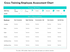 Cross Training Employee Assessment Chart Ppt PowerPoint Presentation Slides Portrait